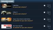 Düşük Sistemli Arkadaşlara Steam İndirimlerinden Oyun Önerisi