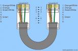 ethernet-duz-birebir-kablo-baglantisi-4-wire-economy-rj45-patch-cable.png