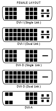 181px-DVI_Connector_Types.svg.png