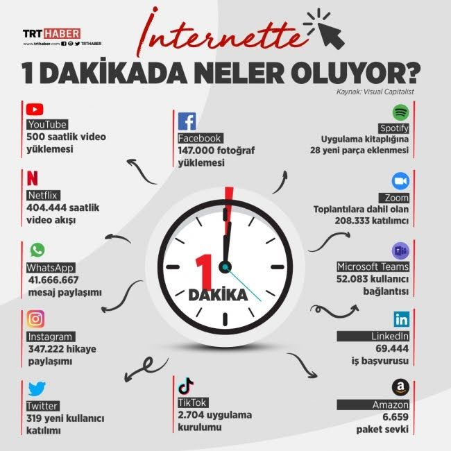 1dk internet.jpg