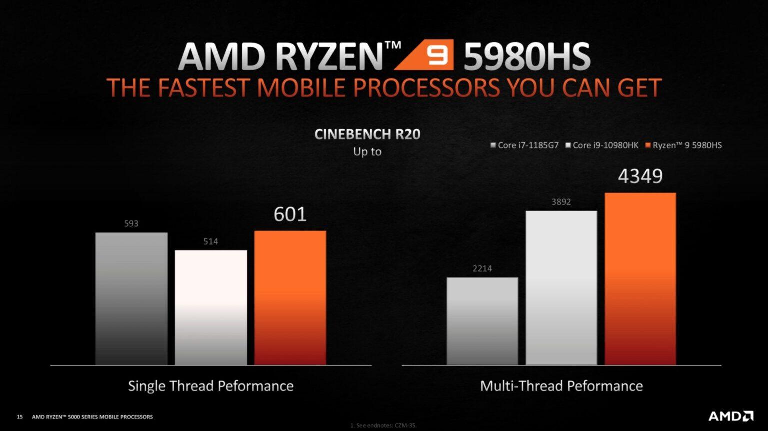 AMD-Ryzen-5000-7-1536x863.jpg
