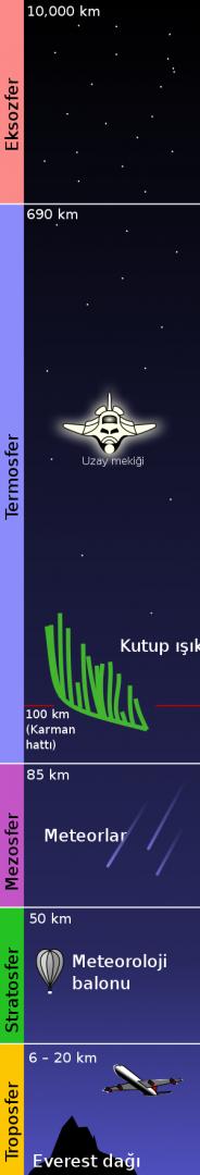 Atmosferin_katmanları_(SVG).svg.png
