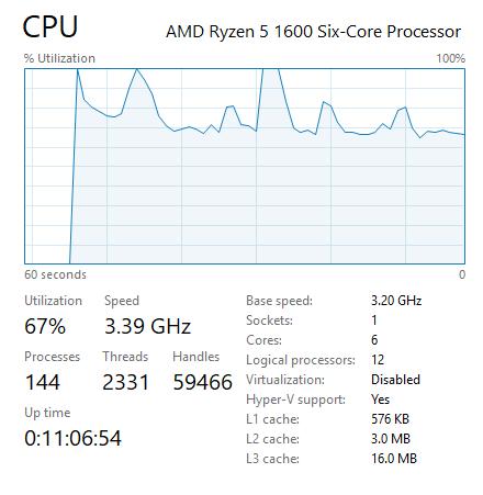 Ryzen 5 1600 yüksek CPU kullanımı sorunu - Technopat Sosyal