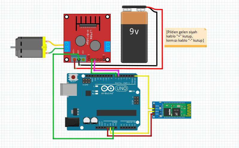 Arduino ile akıllı perde projesi technopat sosyal