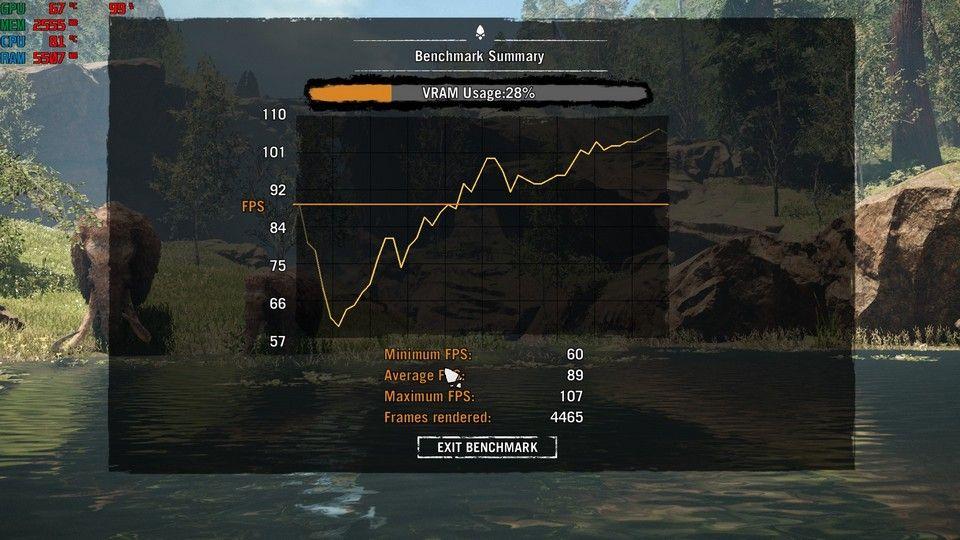 Far Cry Primal - Benchmark.jpg