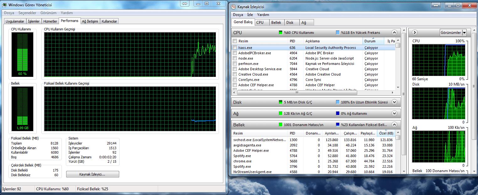 Lsass.exe %100 CPU Kullanımı