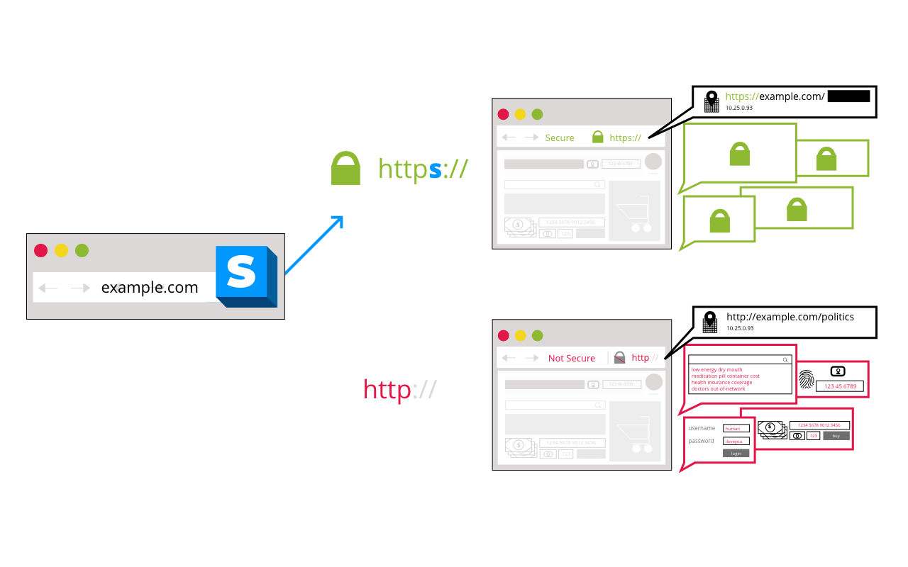 https-everywhere-infographic.png