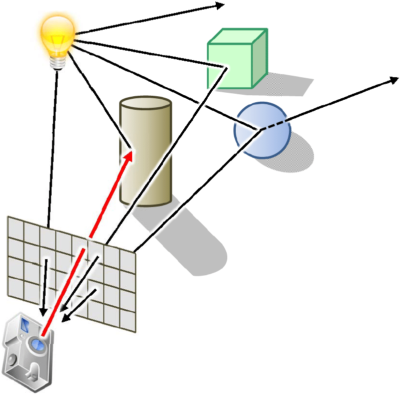 Illustration-of-basic-ray-tracing.png
