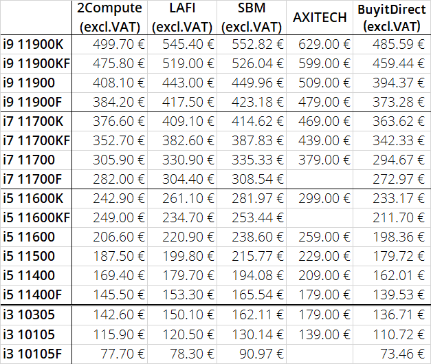 Intel-11th-Gen-Core-Harukaze.png