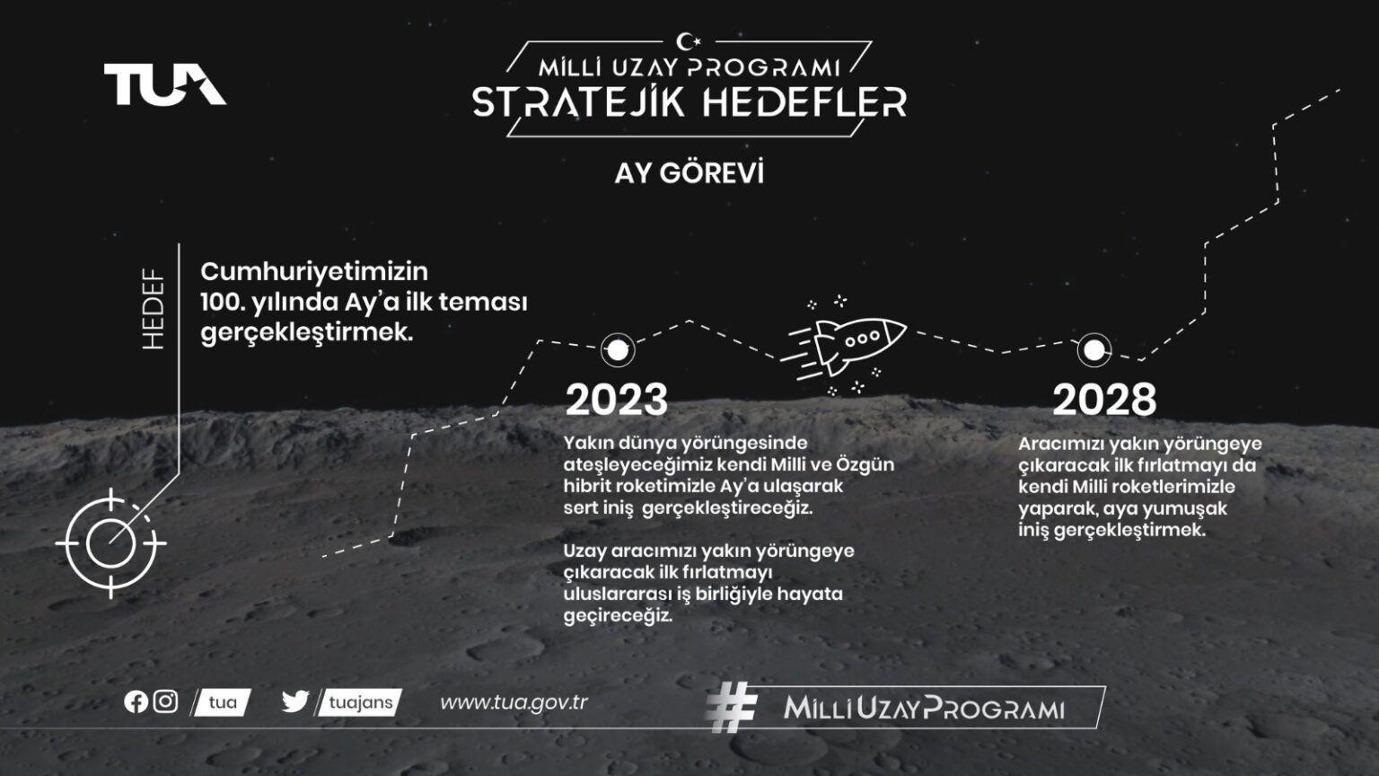 milli-uzay-programı3-1536x864.jpeg