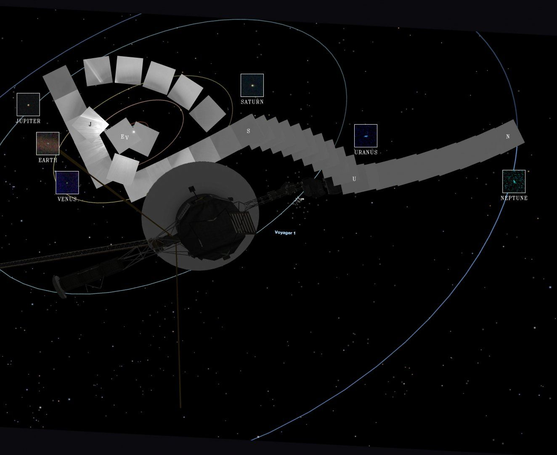 PIA23681-SolarSystemViewFromVoyager1-20200212.jpg