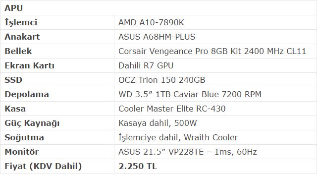 Intel Hd Graphics 4000 Pubg Kaldırır Mı: 2000 TL Oyun Amaçlı Monitör Dahil Sistem Önerisi