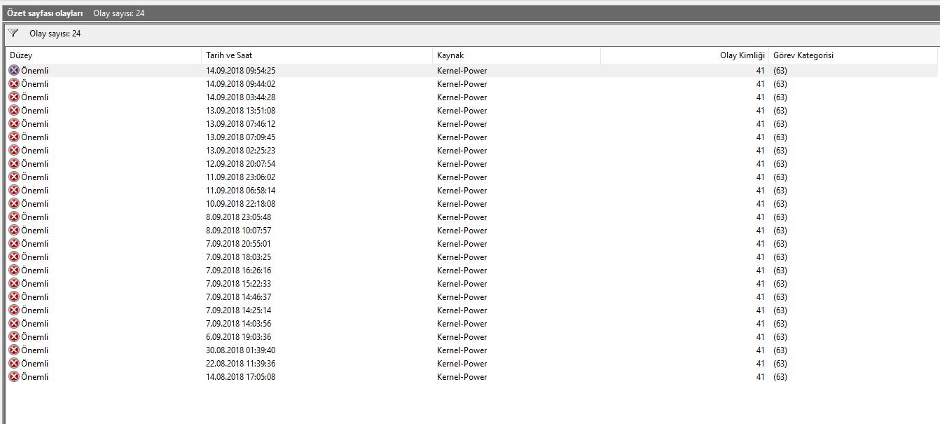 Çözüldü] Windows 10 Kernel Power 41- 63 Sorunu - Technopat Sosyal