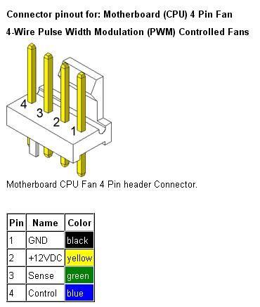 4 Pin Fan Wiring Diagram Wiring Diagram General