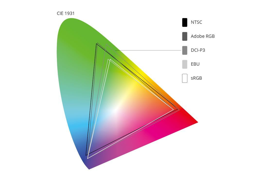 what-is-color-gamut-3.jpg