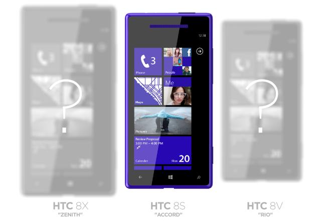 HTC, WP8 sistemli telefon serisi ile pazara katılmayı planlıyor.