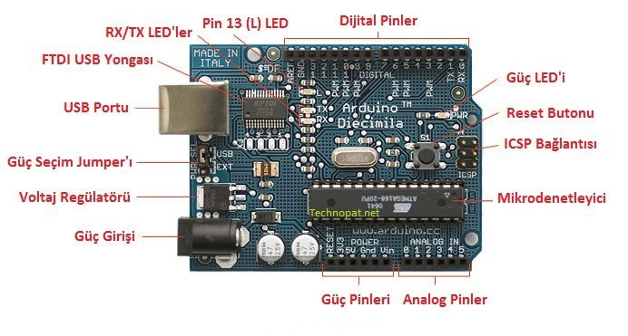 Complete Control Of An Arduino Via Serial - Tutorials