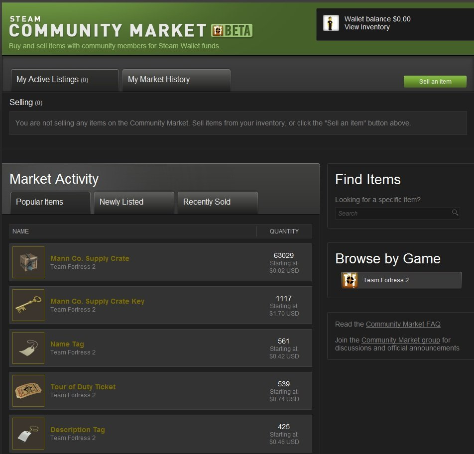 Sell items in steam market coop mission rage csgo