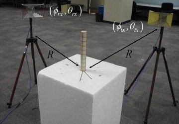 Silindir obje üzerine yerleştirilmiş bakır-polikarbon alaşımlı katman, görünmezlik sağlıyor.