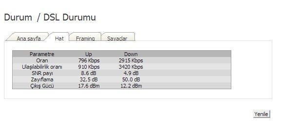 ADSL Hat Zayıflama