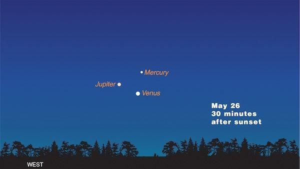 Jupiter, Merkür ve Venüs, mayıs ayı sonunda gecemize renk katacak.