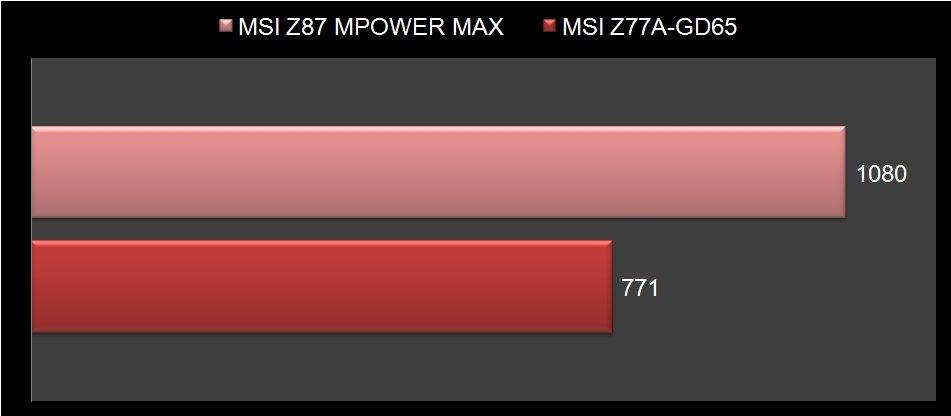 MSI Z87 Mpower Max-1