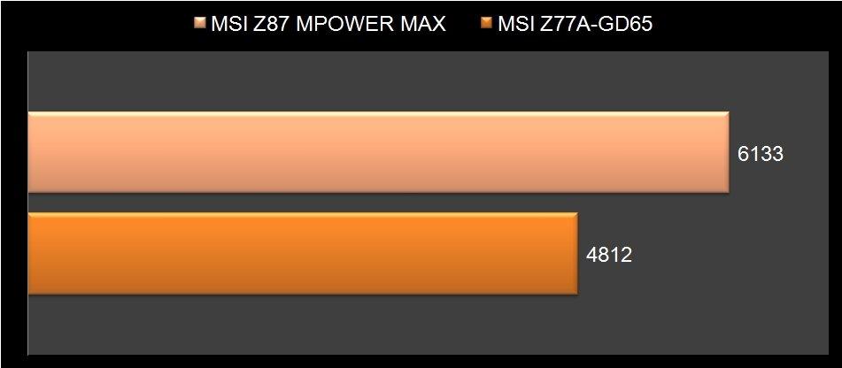 MSI Z87 Mpower Max-11
