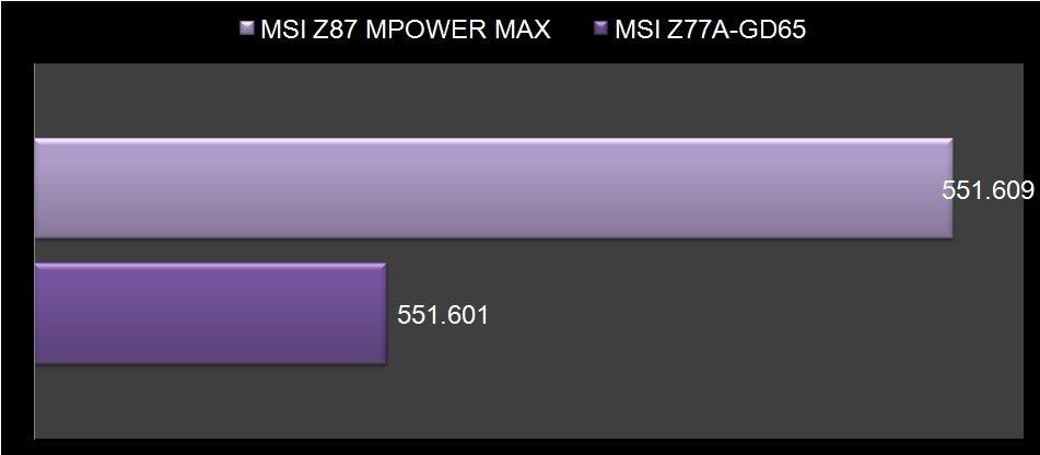 MSI Z87 Mpower Max-13