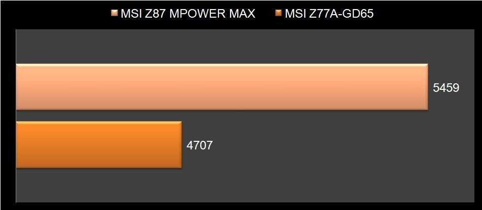 MSI Z87 Mpower Max-6