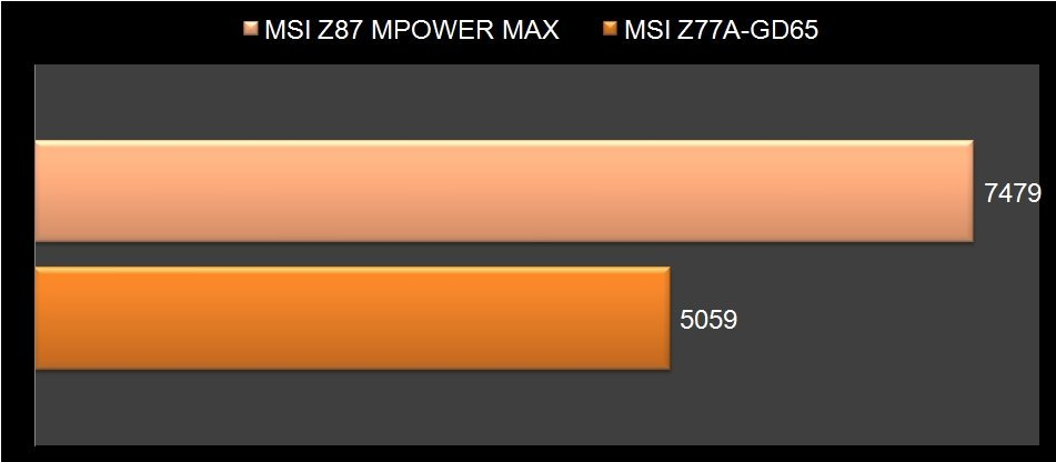 MSI Z87 Mpower Max-9