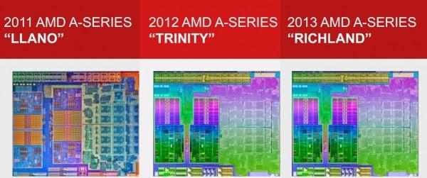 AMD A10-6800K (1)