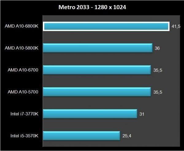 AMD A10-6800K (13)