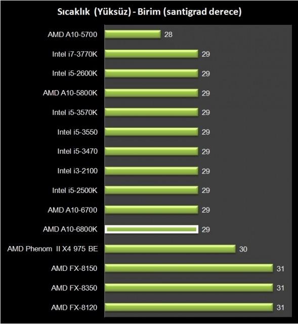 AMD A10-6800K (27)