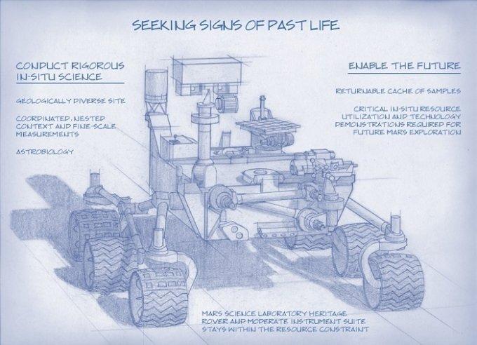 NASA'nın yeni Mars Gezgini için hazırlanmış konsept tasarımı.