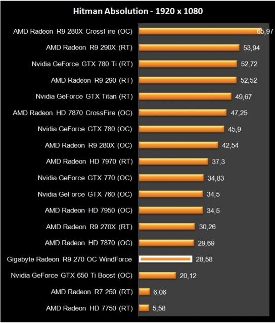 AMD Radeon R9 270 (11)