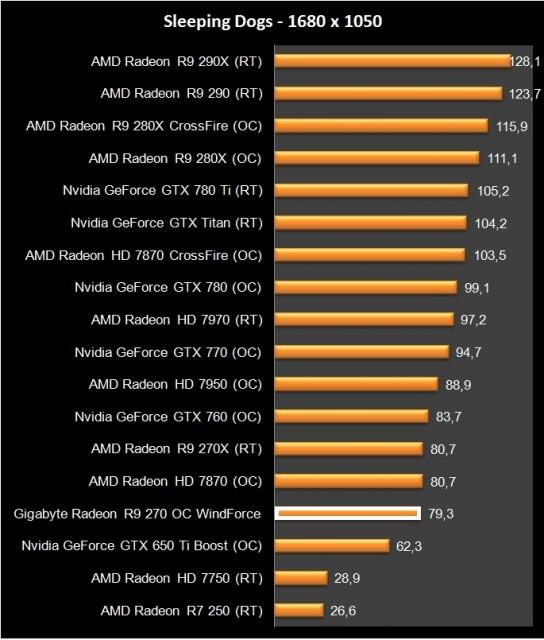 AMD Radeon R9 270 (14)