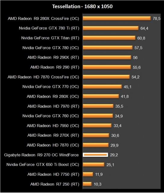 AMD Radeon R9 270 (19)