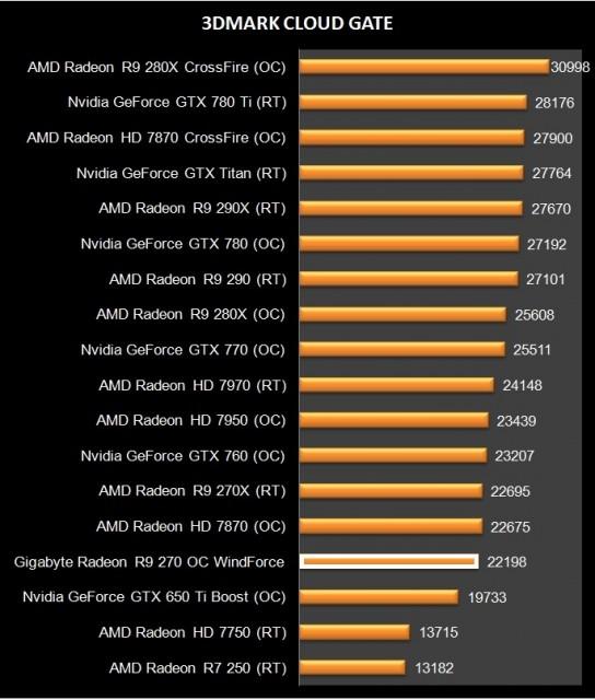 AMD Radeon R9 270 (2)