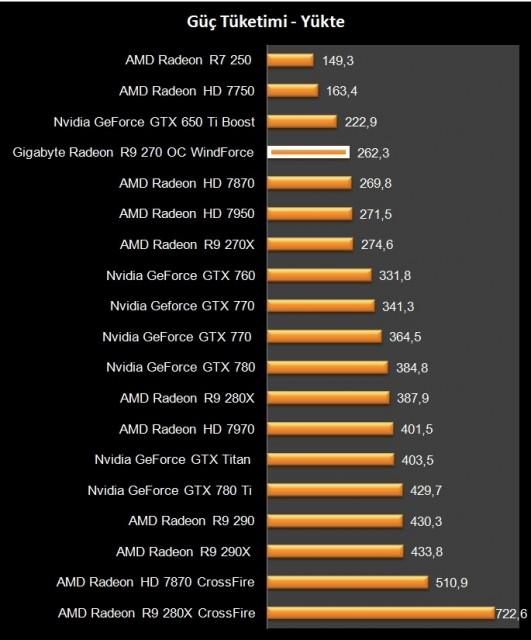 AMD Radeon R9 270 (22)