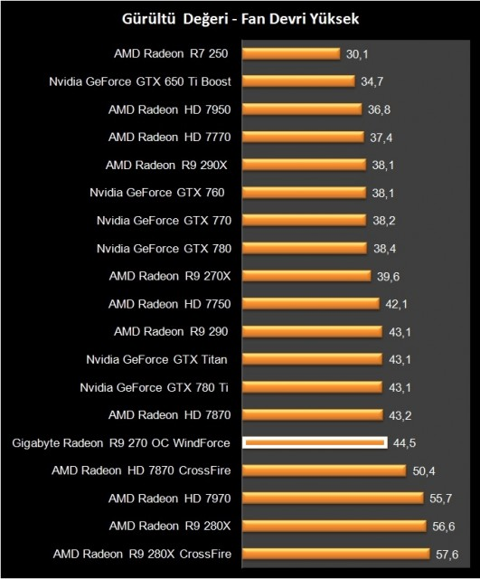 AMD Radeon R9 270 (24)