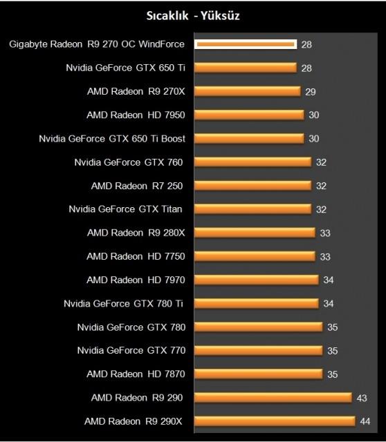 AMD Radeon R9 270 (25)