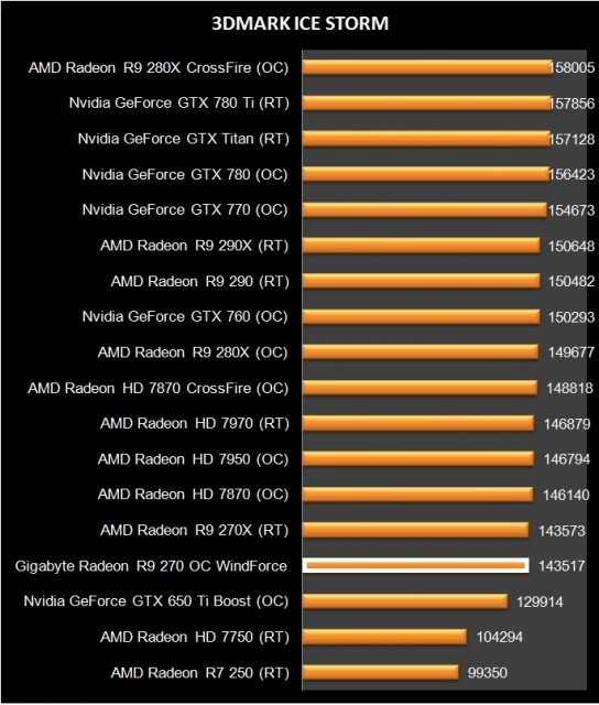 AMD Radeon R9 270 (4)