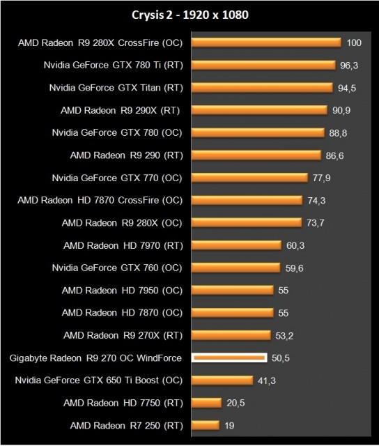 AMD Radeon R9 270 (9)