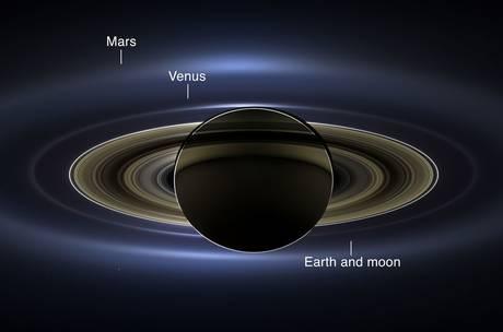 Satürn'ün halkaları arkasından gözüken Mars, Venüs, Dünya ve Ay'ın konumları.