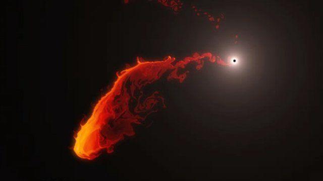 Sagittarius ve Gaz Bulutu