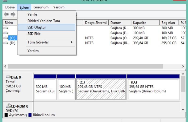 disk yönetimi