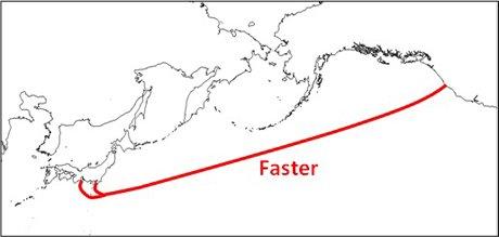 google-faster-proje