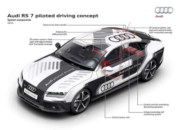 Audi_RS7_sürücüsüz_2