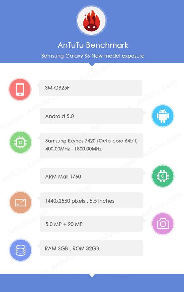 Samsung-Galaxy-S6-AnTuTu-01.jpg