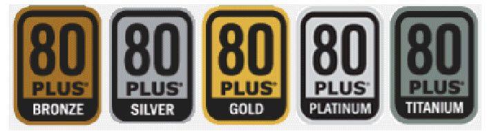 guc-kaynagi-80-plus-sertifika-turleri